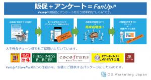 Fanup画像